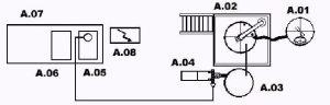 схему с указанием точек подвода инженерных сред